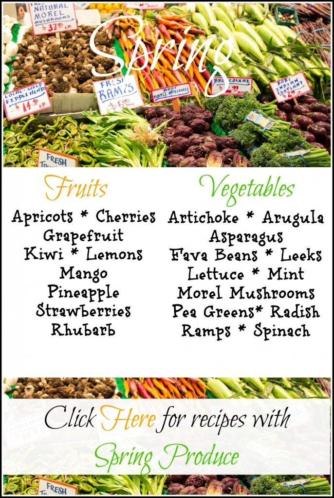 What's in Season Spring Produce