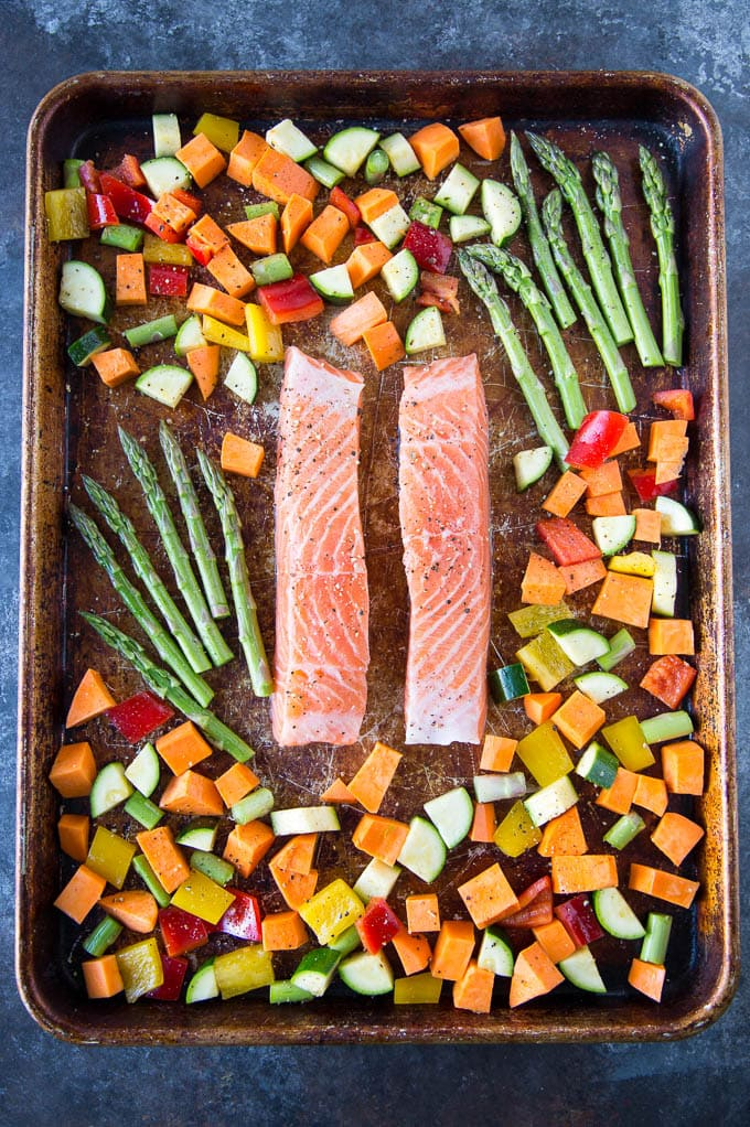 Baked Salmon + Veggies ( Sheet Pan Dinner)
